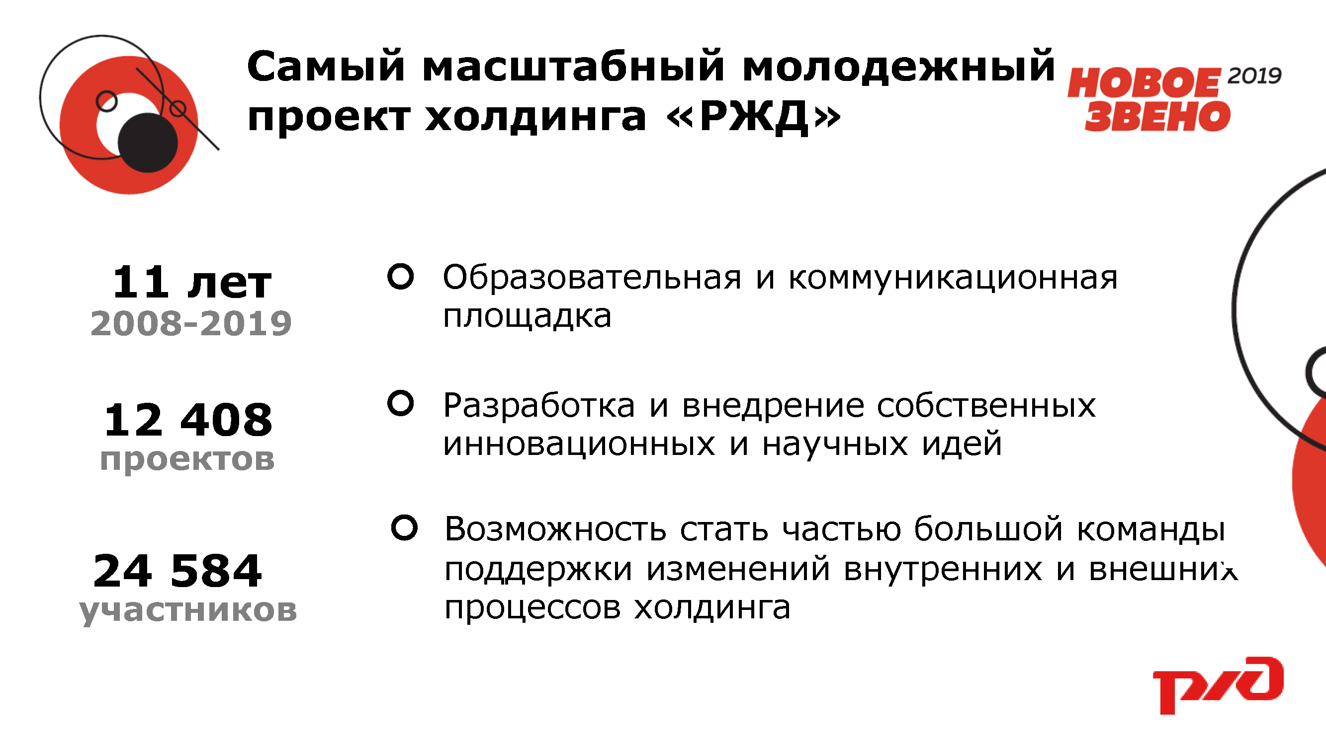 Общая презентация_Новое звено ИТОГ_Страница_2