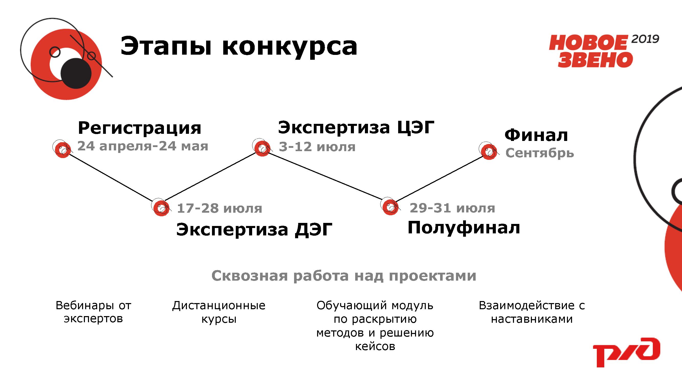Общая презентация_Новое звено ИТОГ_Страница_4