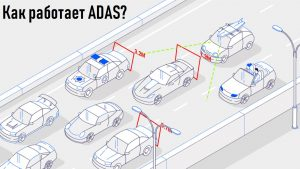 Безопасность высокоавтоматизированных транспортных средств